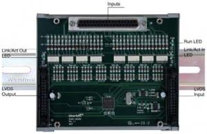 I32C - modul linijskih ulaza 32x1