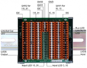 I32S - I32x1 modul digitalnih ulaza za induktivne senzore