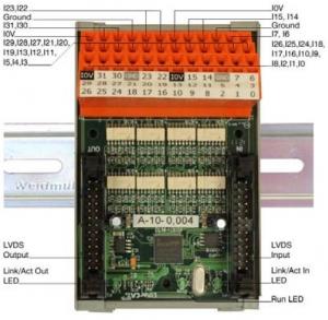 I32 - I32x1 modul digitalnih ulaza