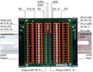 O32S - modul digitalnih tranzistorskih izlaza
