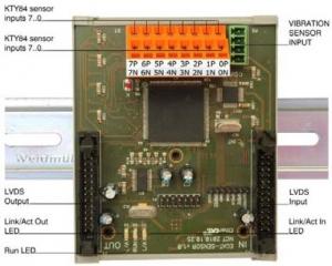SENS - 8+1 modul analognih senzorskih ulaza